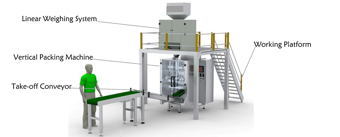 Vertical Regular Granular Packaging Machine-1.jpg